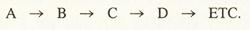 Die klassiche Physik