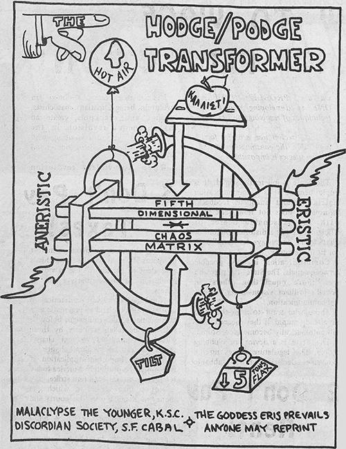 Hodge Podge Transformer